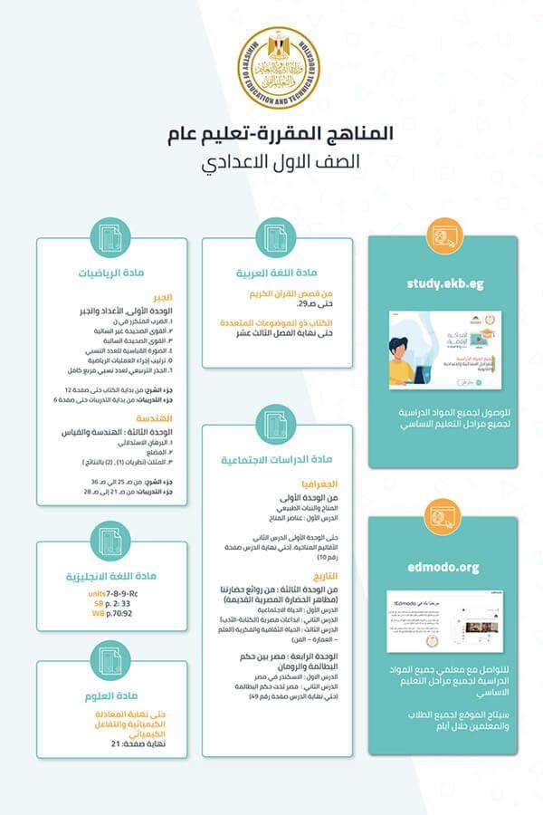 المناهج المقررة على الصف الأول الإعدادي حتى ١٥ مارس ٢٠٢٠ بالعربي نتعلم In 2020 Bullet Journal Journal