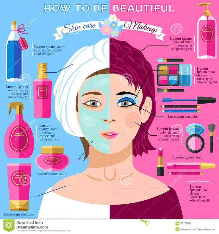 Skin Care Infographic: 192 Best Skin Care Images On Pinterest