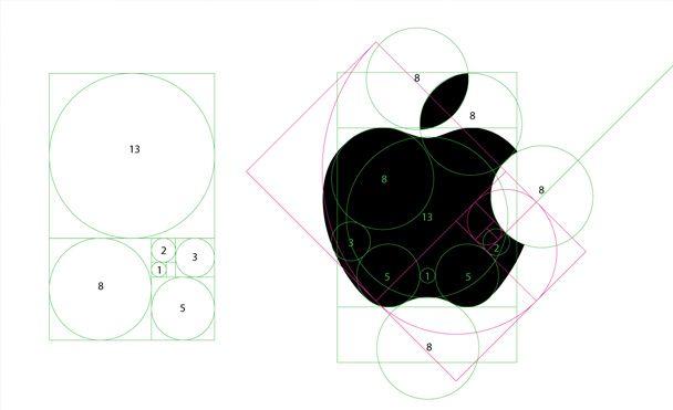 Hogyan használd az aranymetszést a logó tervezéshez?