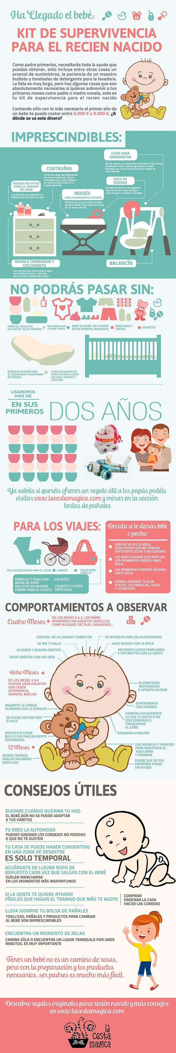 Infografia Kit de Supervivencia para bebés #infographic #bebes #padres #DIY #cute