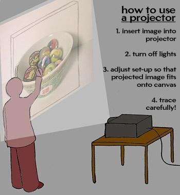 art projector guide