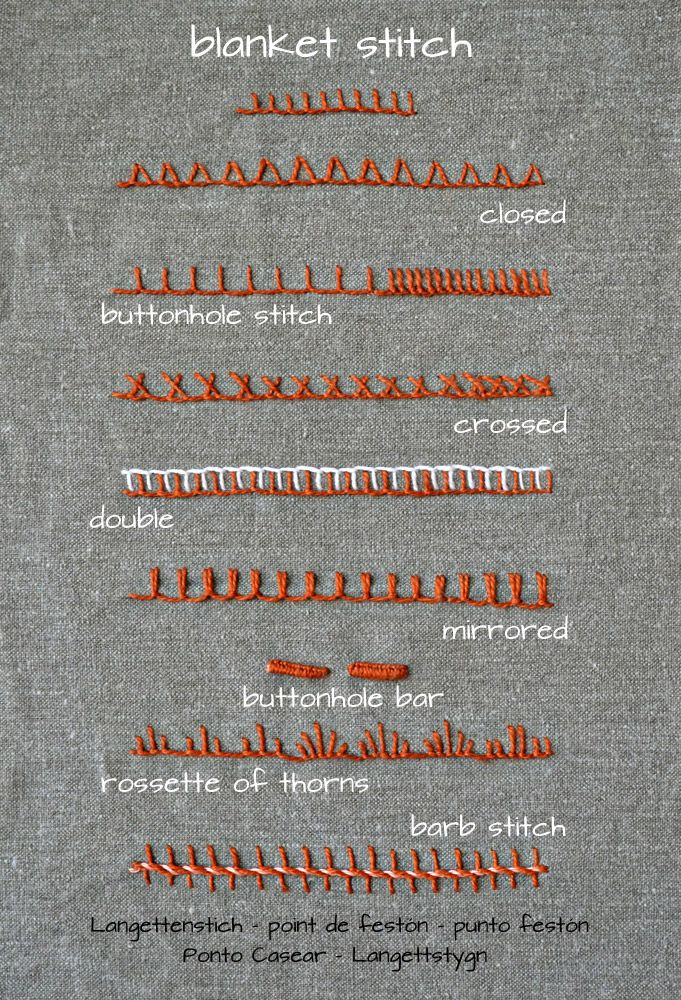 Pumora embroidery stitch-lexicon: blanket stitch with variations