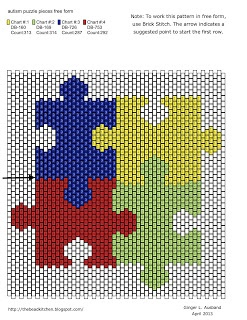 Support Autism Awareness month with this badge