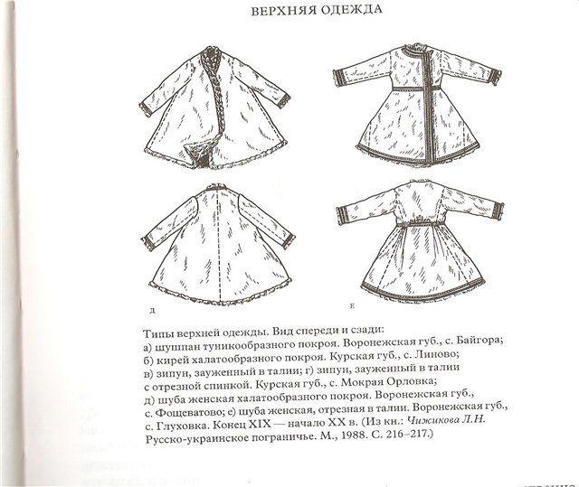 История красоты - Русский костюм. Верхняя одежда.