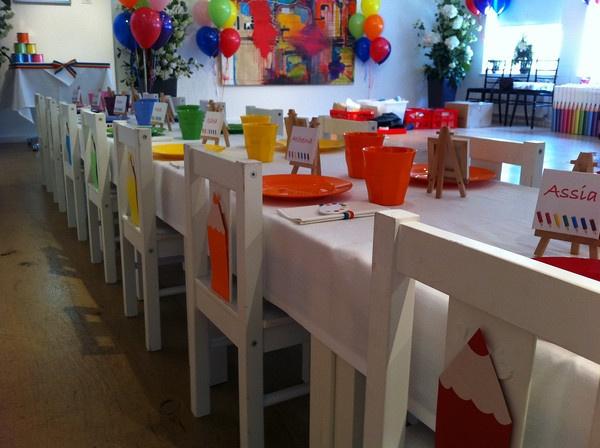 Arts & Crafts Birthday Party Idea.