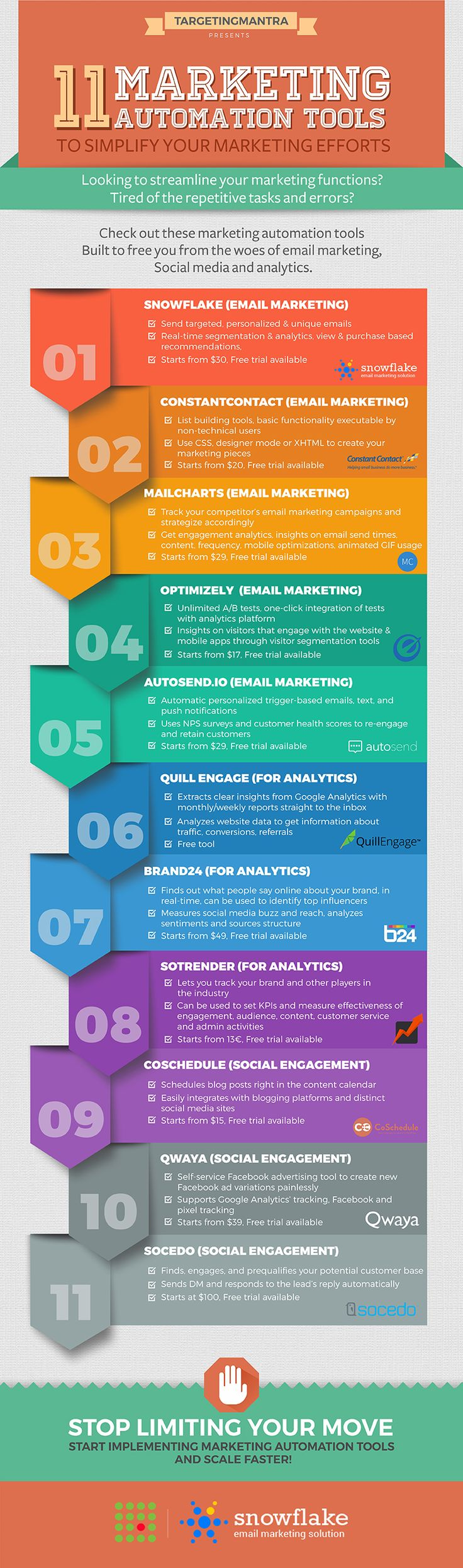 [#Infographic] Can't Keep Up? 11 #Marketing Automation Tools To Simplify Your Marketing Efforts