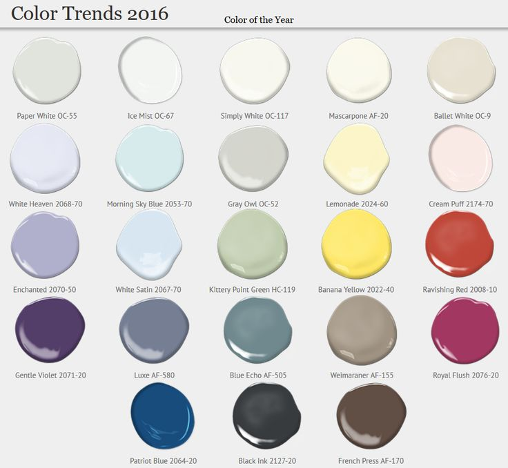 Benjamin Moore's   Color Trends 2016
