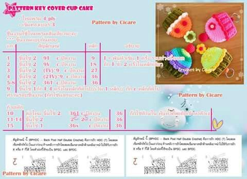 KeyCover Cup Cake2/2