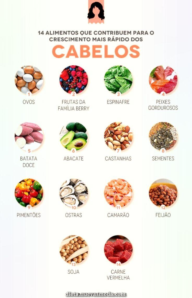 Encantador alimentos que contribuem para o crescimento mais rápido dos cabelos – Exercício físico