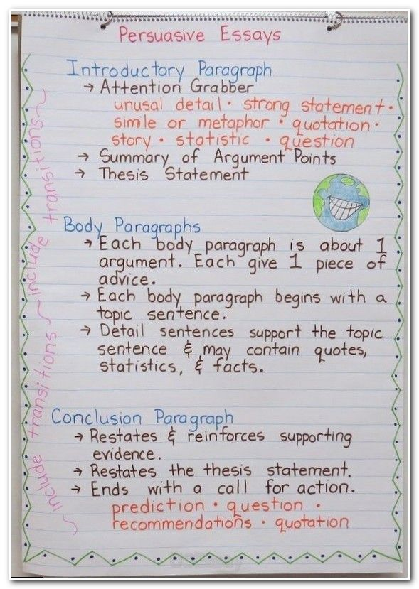 Argument Writing: Persuasive Letters