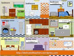 Výsledok vyhľadávania obrázkov pre dopyt esl parts of the house
