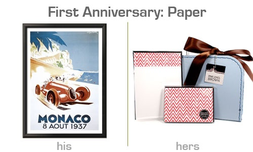 10 Years of Wedding Anniversary Gifts