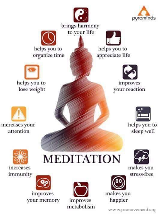 health benefits of meditation There are many health benefits of meditation learn how to use meditation to  relieve stress and tension, relax the body, find focus, and center.