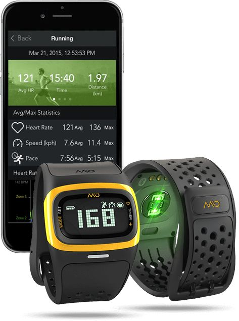 Mio Global: Mio ALPHA 2 Heart Rate Watches | Strapless Heart Rate Monitor