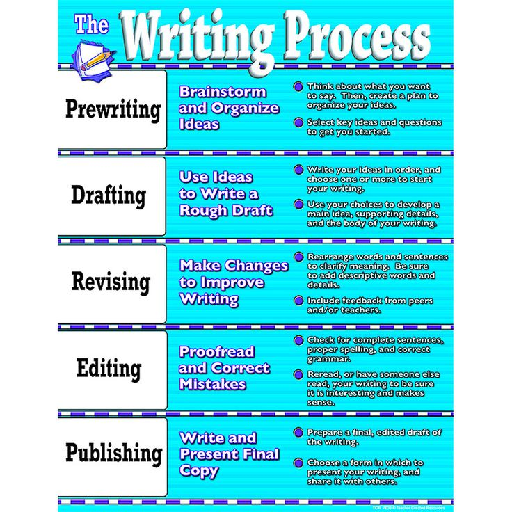 process essay with diagram Sometimes ielts writing task 1 requires you to describe a process if you have a 'describing a process' task in the exam, you will be given a diagram with a.