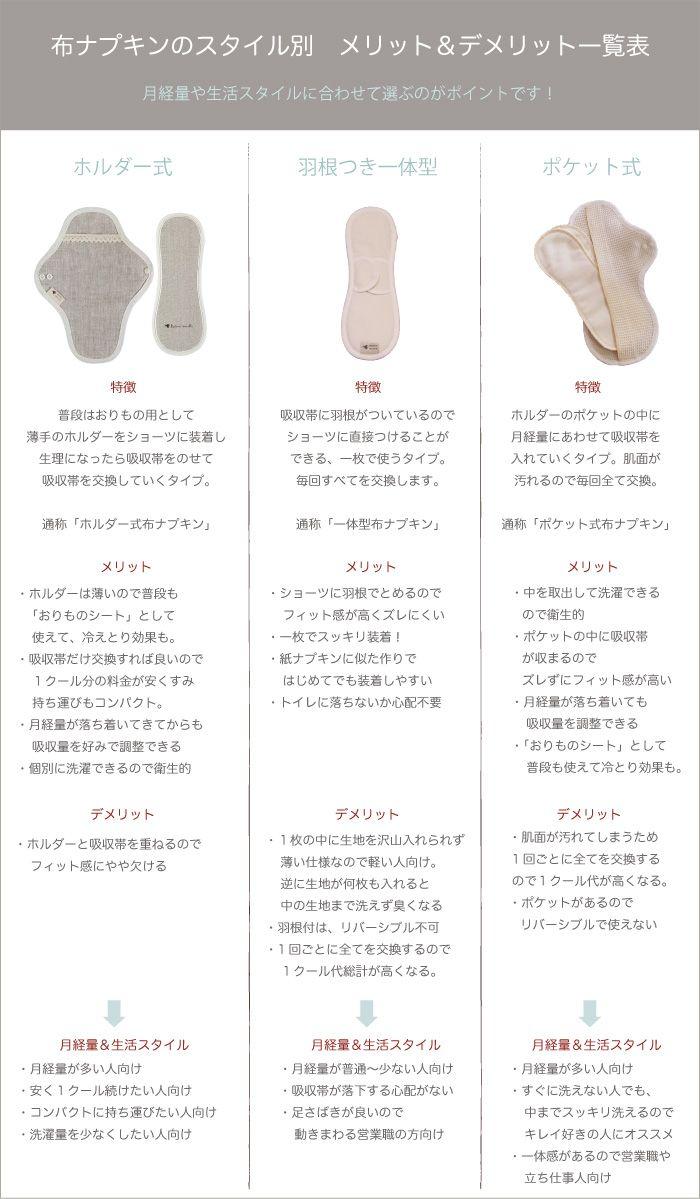 布ナプキンのスタイル別 メリット&デメリット一覧表