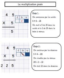trace écrite sur la multiplication posée
