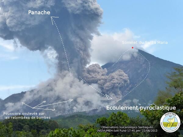 Santiaguito volcano (Guatemala): partial dome collapse generates strong explosion and pyroclastic flows. August 2013