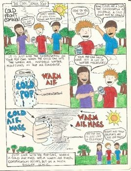 Key Concepts: fronts, air mass, condensation, water cycle, weather, rain, precipitation, storms  This comic depicts the relation between the condensation on a pop can to the occurrence of rain when a cold front comes through.  This is a great illustration of condensation!