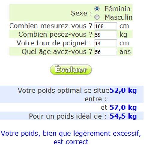 Smicky Le Secret du Poids gourmand: Calculer son poids idéal en tenant compte de son o...