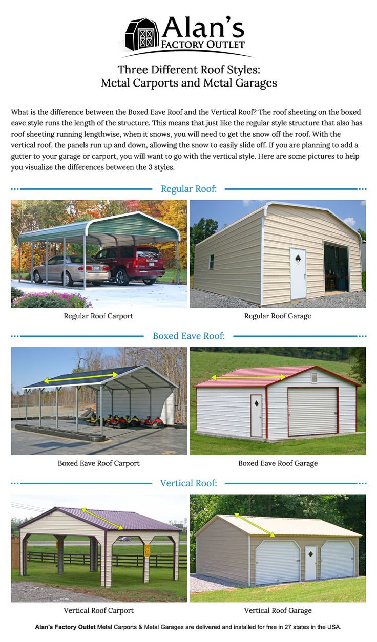 Carports can be turned into fully enclosed steel buildings or a partially enclosed metal carport. Description from alansfactoryoutlet.com. I searched for this on bing.com/images