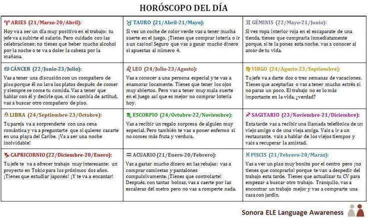 A1/A2 - El horóscopo del día: ¿Vas a tener suerte hoy?  (IR + A + infinitivo)