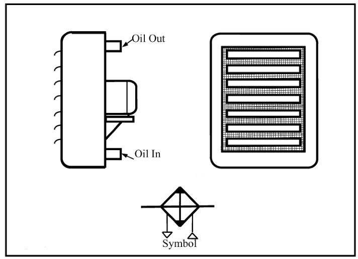 Figure 6-9. Typical radiator-and-fan oil cooler. | Cool ... on fan motor symbol, surge suppressor schematic, exhaust fan relay schematic, fan symbol blueprint, fan thermostat schematic, fused circuit schematic, mov schematic, cooling fan schematic, low subwoofer filter schematic, varistor schematic, muscle fiber schematic,
