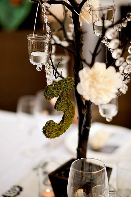 love this for table numbers