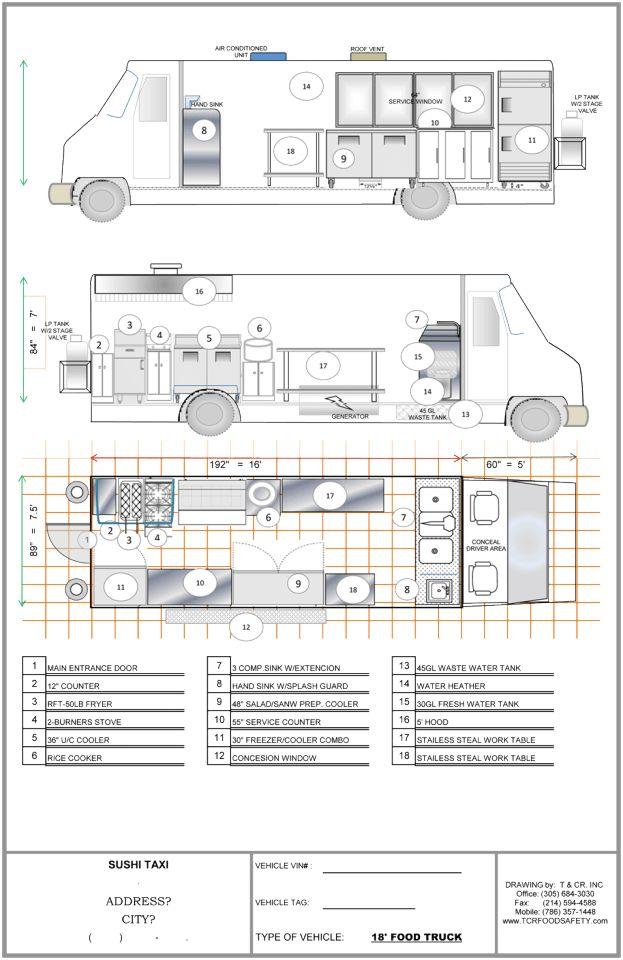 FT-plan - Food Trucks For Sale | Used Food Trucks