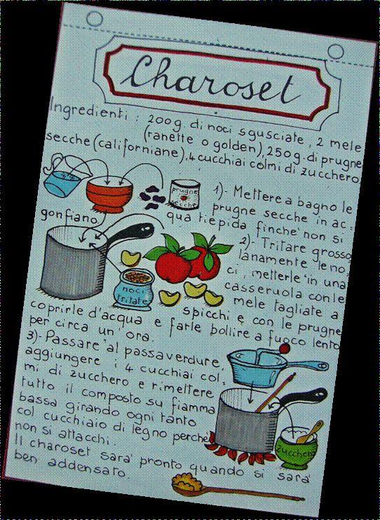 Ricette per preparare il haroset (charoset) per il Seder di Pesach
