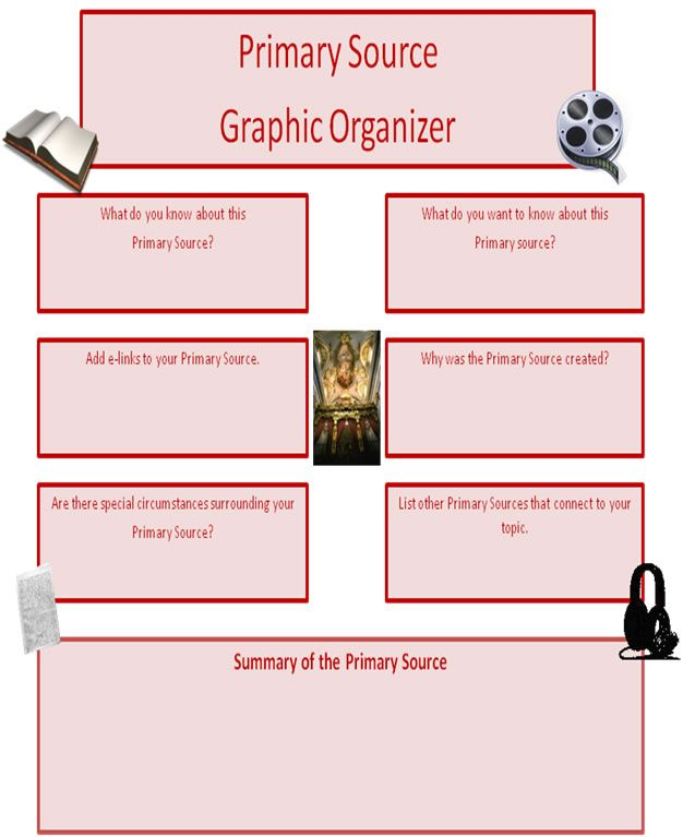 Primary Source Graphic Organizer: Help Students, Tgc Science, Science ...
