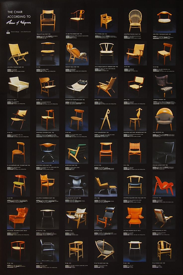 'The Chair According To Hans J. Wegner' Poster