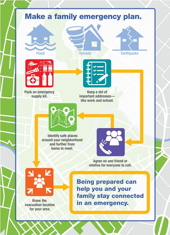 Make a family emergency plan infographic healthy life for Family fire safety plan
