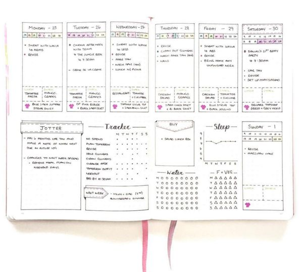 81 best Timer images on Pinterest Journals, Organizers and Planners