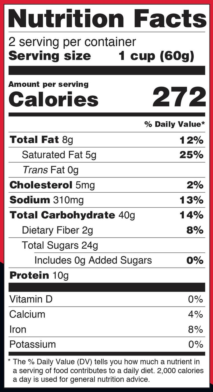 Freedom Protein Popcorn in 2020 Keto pancakes, Keto, Low