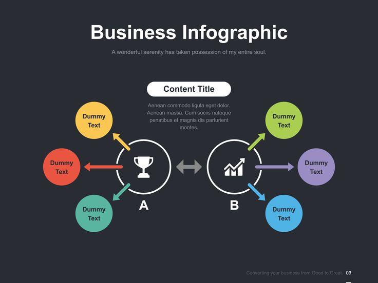 Les 25 meilleures idées de la catégorie Best presentation ppt sur - business presentation