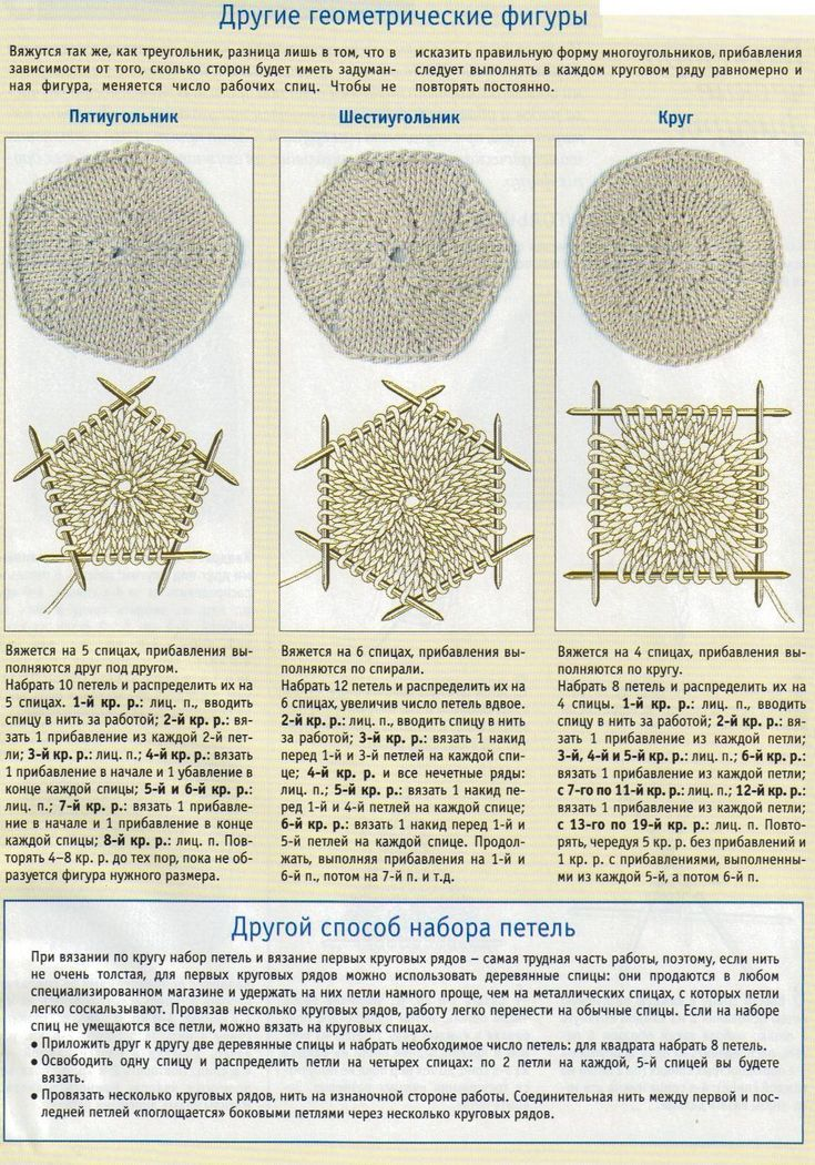 The circular knitting