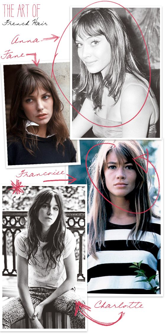 I was thinking lately about the hairdos I envy, and want to copy the most,  and how they usually are on the heads of French women. I started gathering  images of my favorites, of course Anna Karina, Jane Birkin, Francoise  Hardy, and Charlotte Gainsbourg…and all of sudden it came together, like  the reveal of a good mystery. All of these woman have very similar hairdos,  coincidence or just French genes? For me, it's that no-fuss, barely styled,  long hair with side swept bangs, and just the…