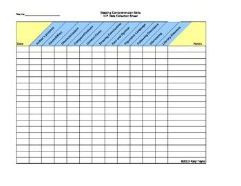 Reading Comprehension Skills IEP Data Collection Sheet