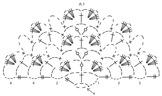 Virkattu DROPS viuhkakuvioinen huivi Cotton Viscose -langasta. Ilmaiset ohjeet DROPS Designilta.