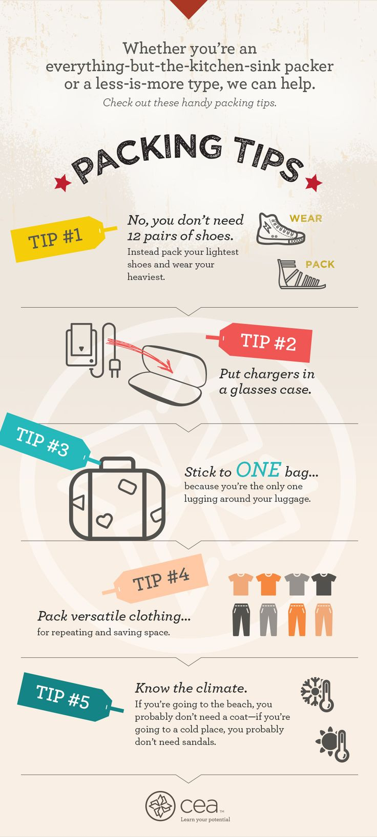 Study Abroad Packing Tips: What to Pack (or Not!). | The ...
