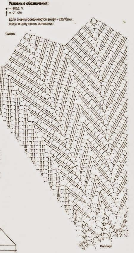101 best polleras crochet images on Pinterest | Crochet clothes ...