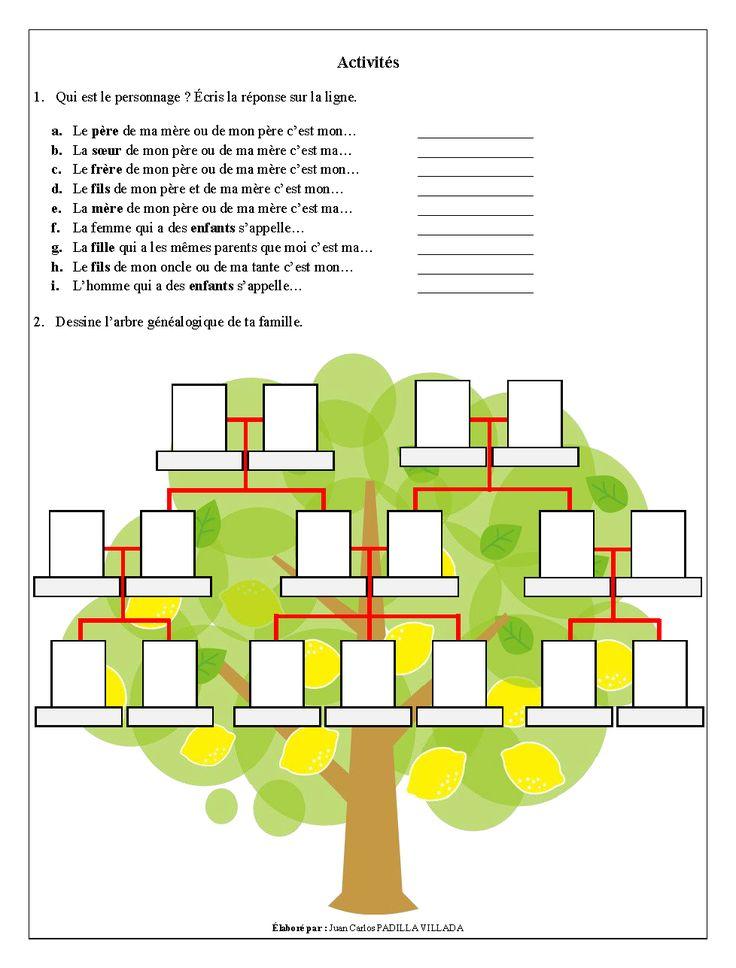 FLE - Leçon 2 - Donner des informations personnelles - Page 4