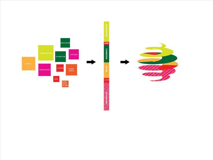 program diagrams architecture - Google Search