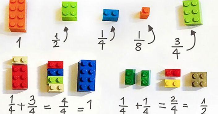 Melyik gyerekkor lenne teljes a legózás nélkül? A már klasszikusnak számító építőkockákból álló játékot a The LEGO Group fejlesztette ki, azonban a története egy ácsmester…