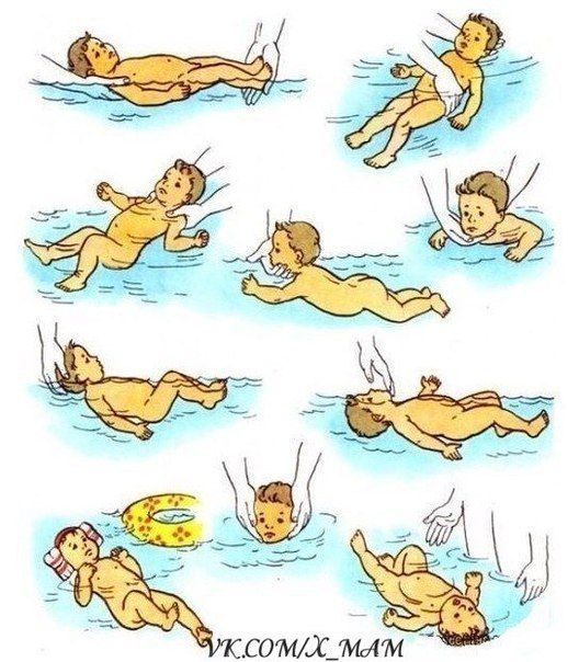 Занятия плаванием с грудничками Занятия плаванием последовательно | Мамочка