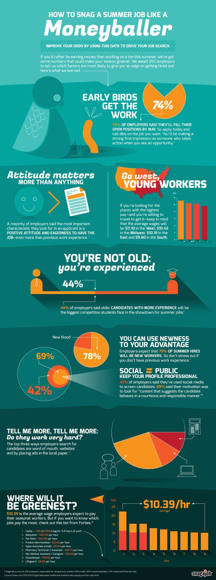 best ideas about jobs hiring teens earn money 17 best ideas about jobs hiring teens earn money from home making money from home and ways to earn money