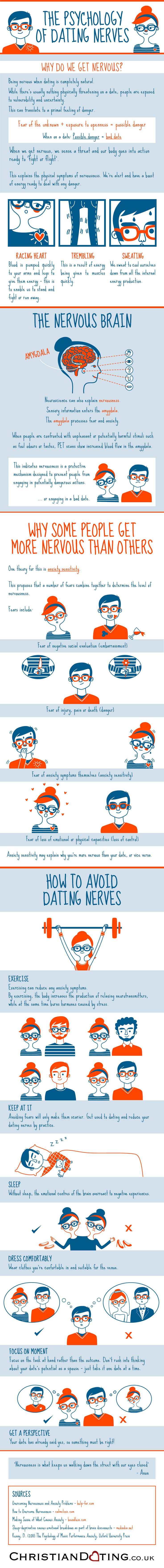 #INFOgraphic > First Date Psychology: Don't worry about feeling nervous before your first date, that's really normal. However, if you want to change it, here are some tips.  > http://infographicsmania.com/first-date-psychology/?utm_source=Pinterest&utm_medium=INFOGRAPHICSMANIA&utm_campaign=SNAP