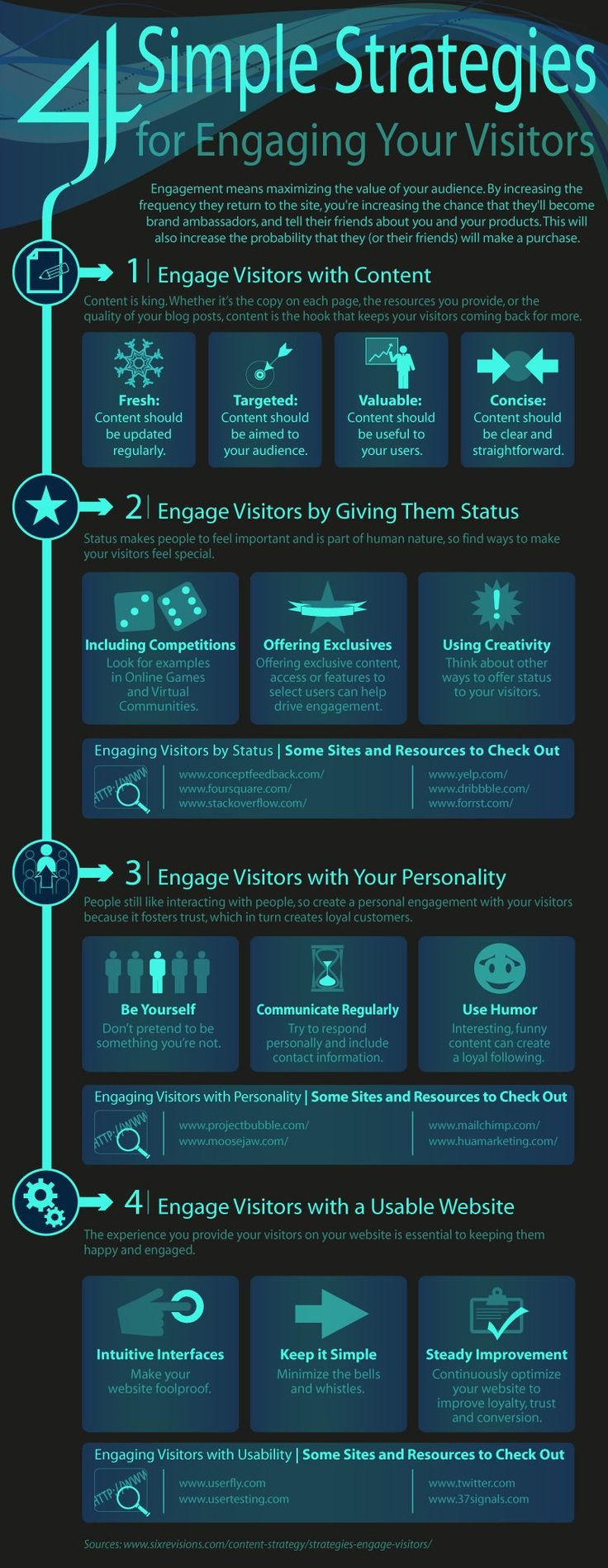 4 simple strategies to engage your visitors: Visitor Infographic, Digital Marketing, Simple Strategies, Social Media, Media Infographic, Website Visitor, Socialmedia, Visitor Infografía, Engagement