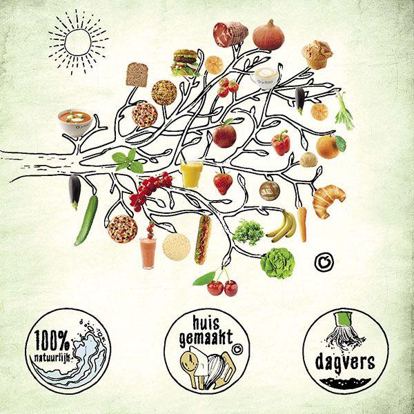 We vinden het belangrijk dat onze gasten van echte en pure smaken kunnen genieten. We werken daarom voor al onze huisgemaakte producten met verse ingredienten. We gebruiken zo min mogelijk toevoegingen en als we een toevoeging nodig vinden, kiezen we voor een natuurlijke variant. En we gaan zelfs een stapje verder dan de richtlijnen voor biologische voeding: we vermijden namelijk ook natuuridentieke en synthetische toevoegingen die wel in sommige biologische producten zitten.